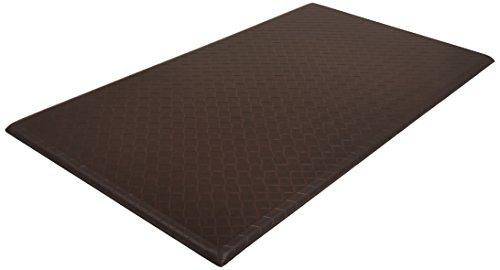 AmazonBasics Premium Comfort Mat